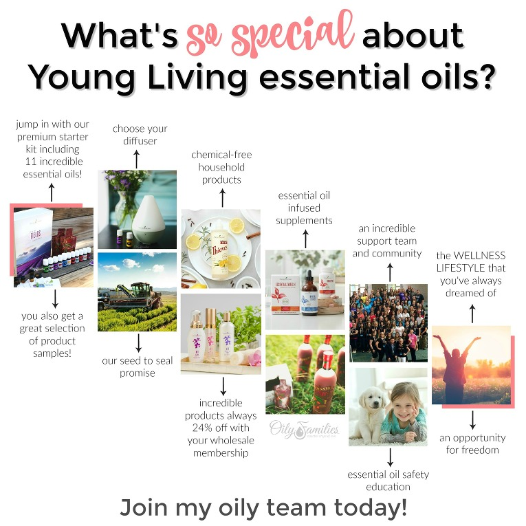 What's all the hype with essential oils? » Naturally Wholistic